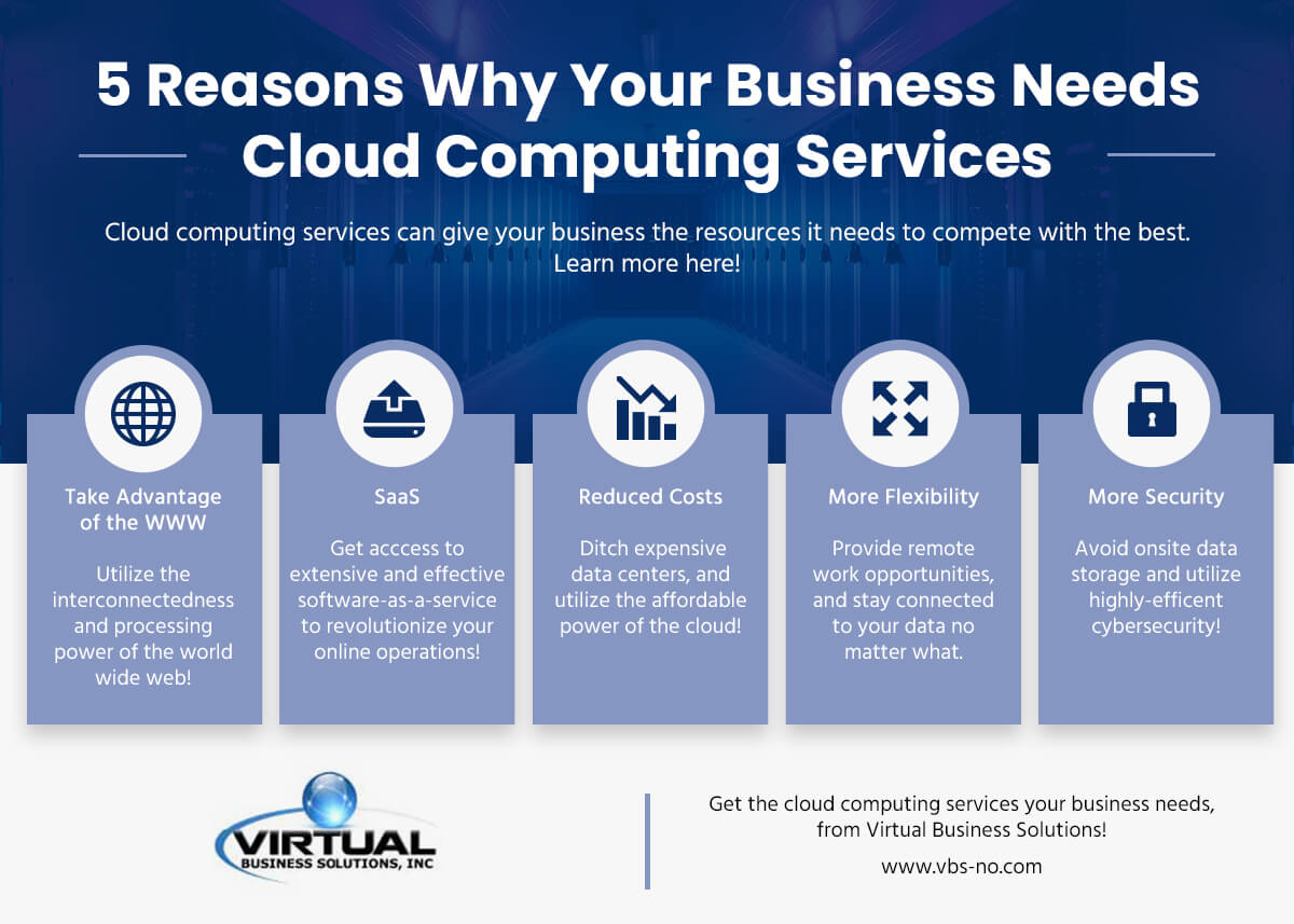 5 Reasons Why Your Business Needs Cloud Computing Services